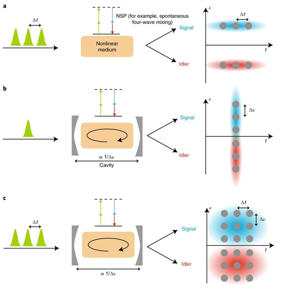 High-dimensional one-way quantum processing implemented on d-level cluster states