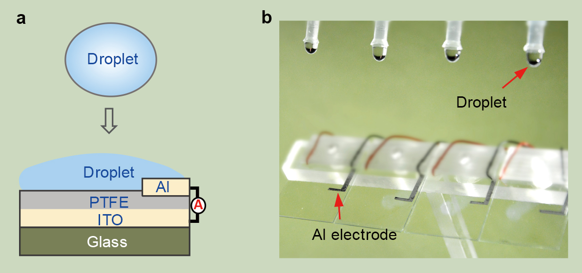 droplet-based electricity generator