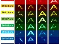 "Images of letter ""A"" in dye, acquired at eight different wavelengths and at four different time delays by CUST photography"